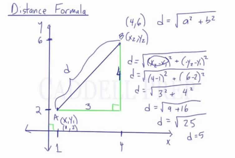 Distance Formula