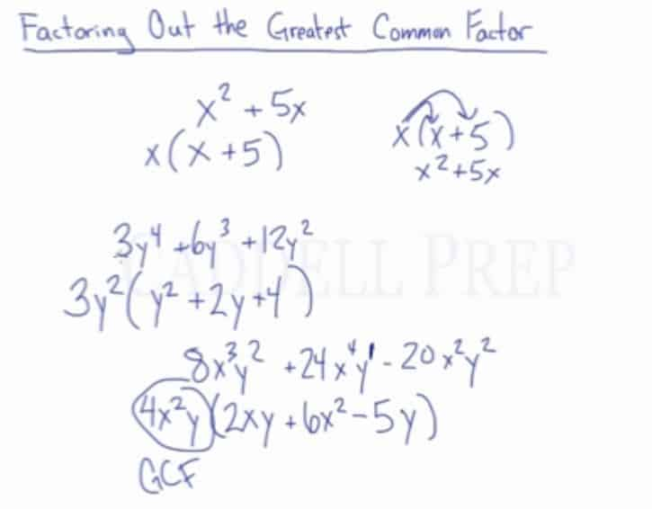Factor Out the Greatest Common Factor (GCF)