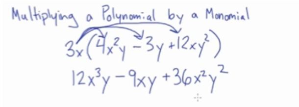 Multiply a Polynomial by a Monomial