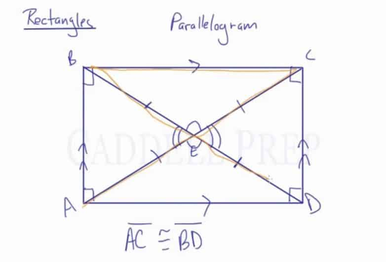 Properties of Rectangles