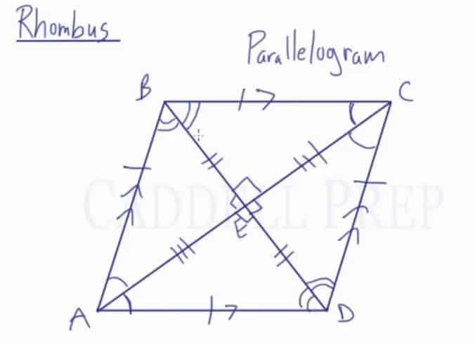 Properties of Rhombuses