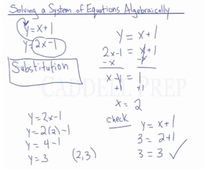 Solving a System of Equations Using Substitution