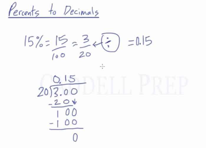 Representing a Percent as a Decimal