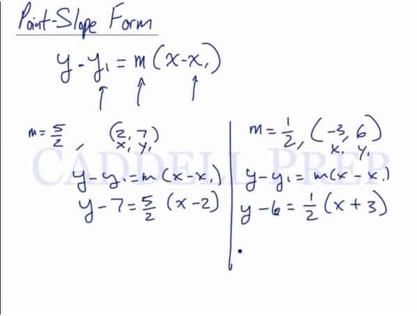 point slope form video  Learn The Point-Slope Form | Caddell Prep Online | Video Lesson