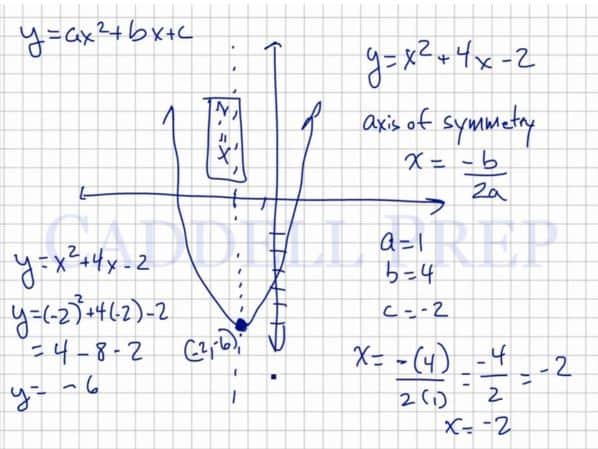 Properties of Quadratic Functions