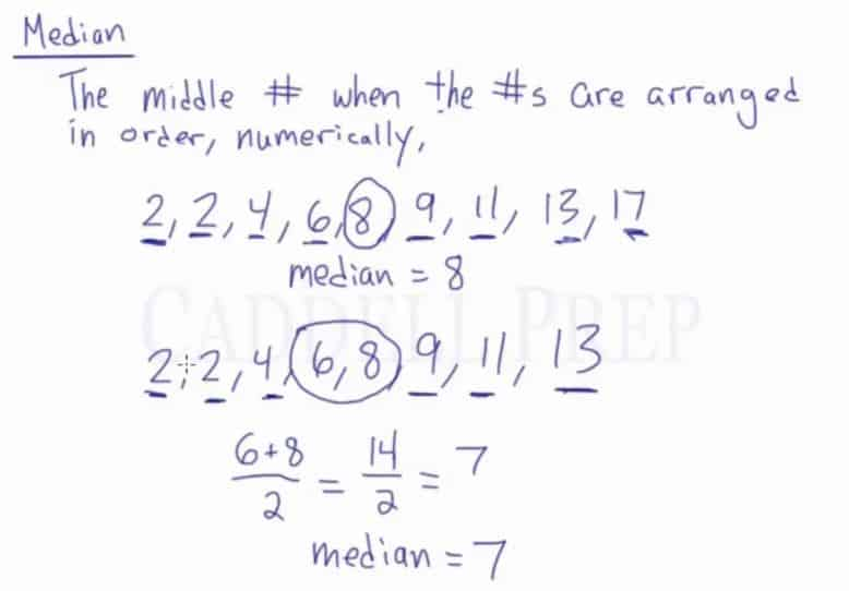 Measures of Central Tendency and Dispersion 2
