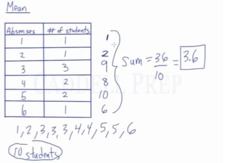 Measures of Central Tendency and Dispersion 5
