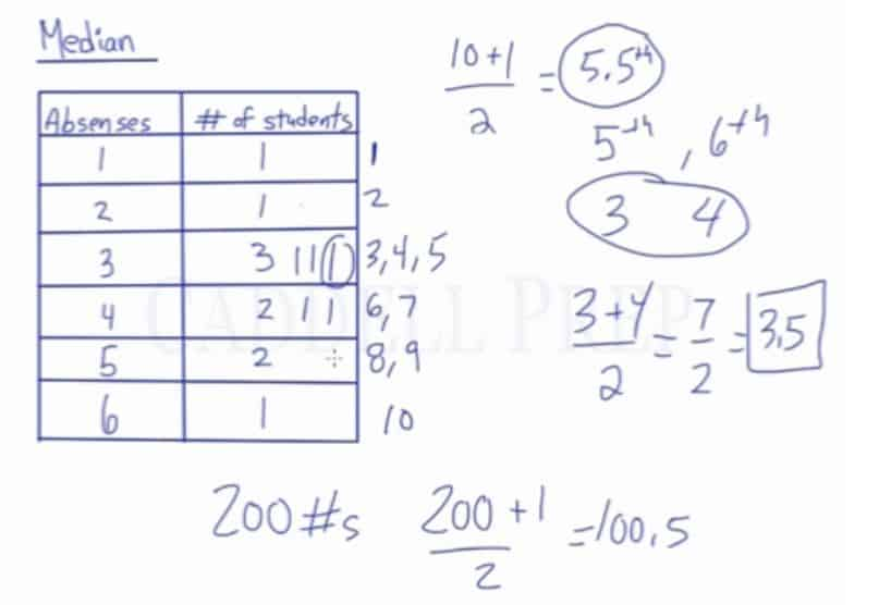 Measures of Central Tendency and Dispersion 6