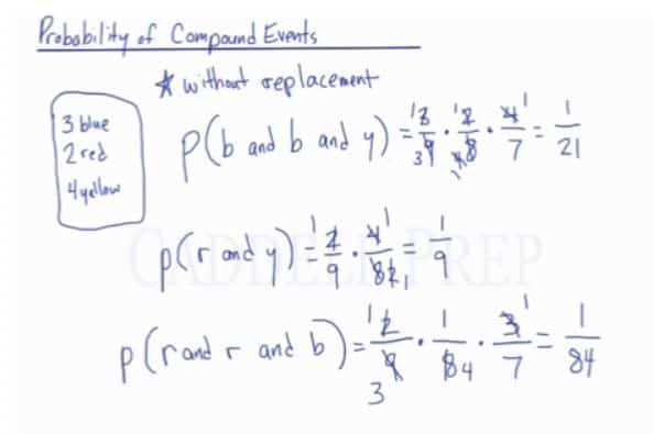 Probability Of Compound Events 2