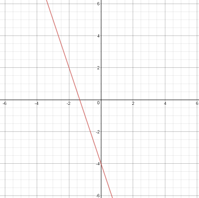 pre algebra lessons