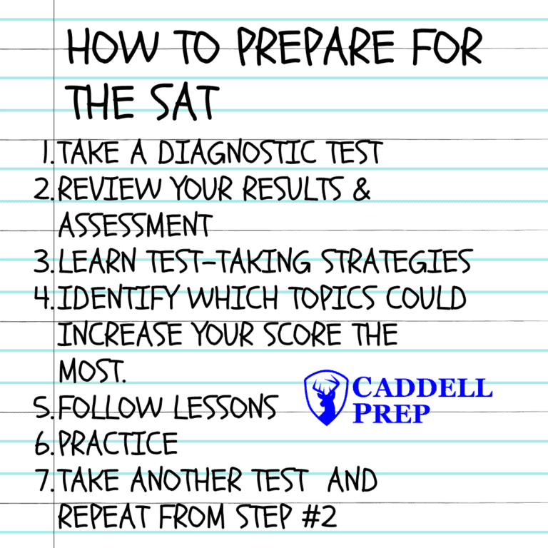 Steps to Prep for the SAT